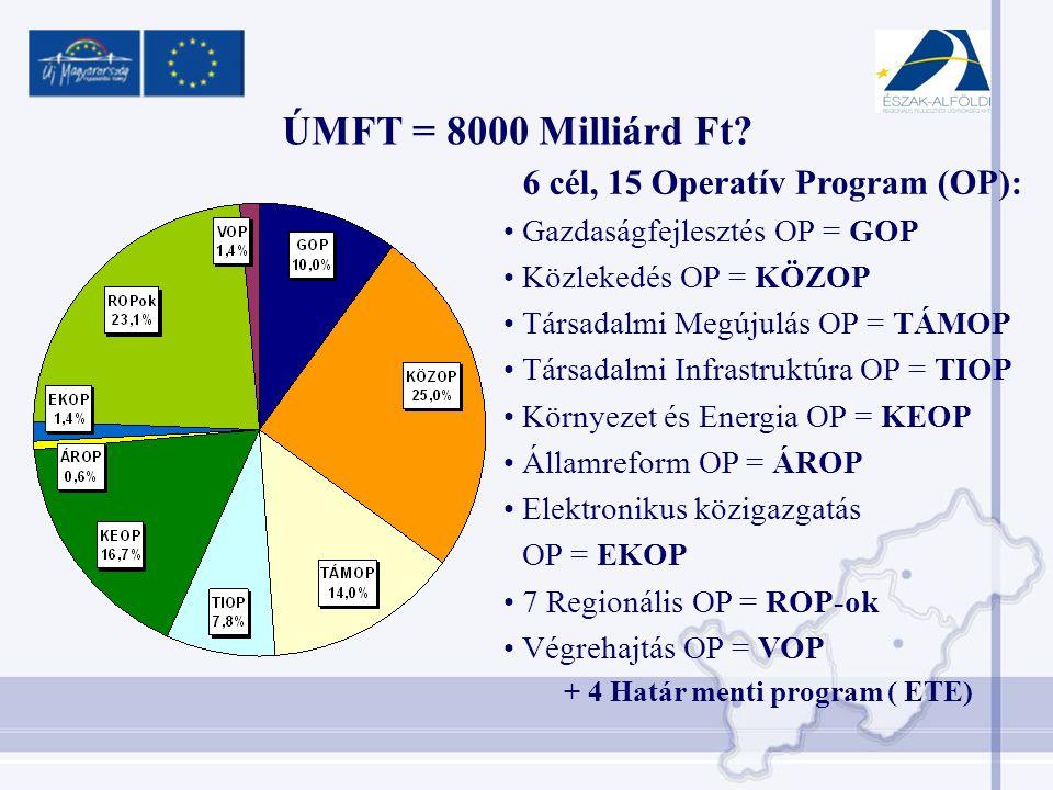 ÚMFT = 8000 Milliárd Ft.