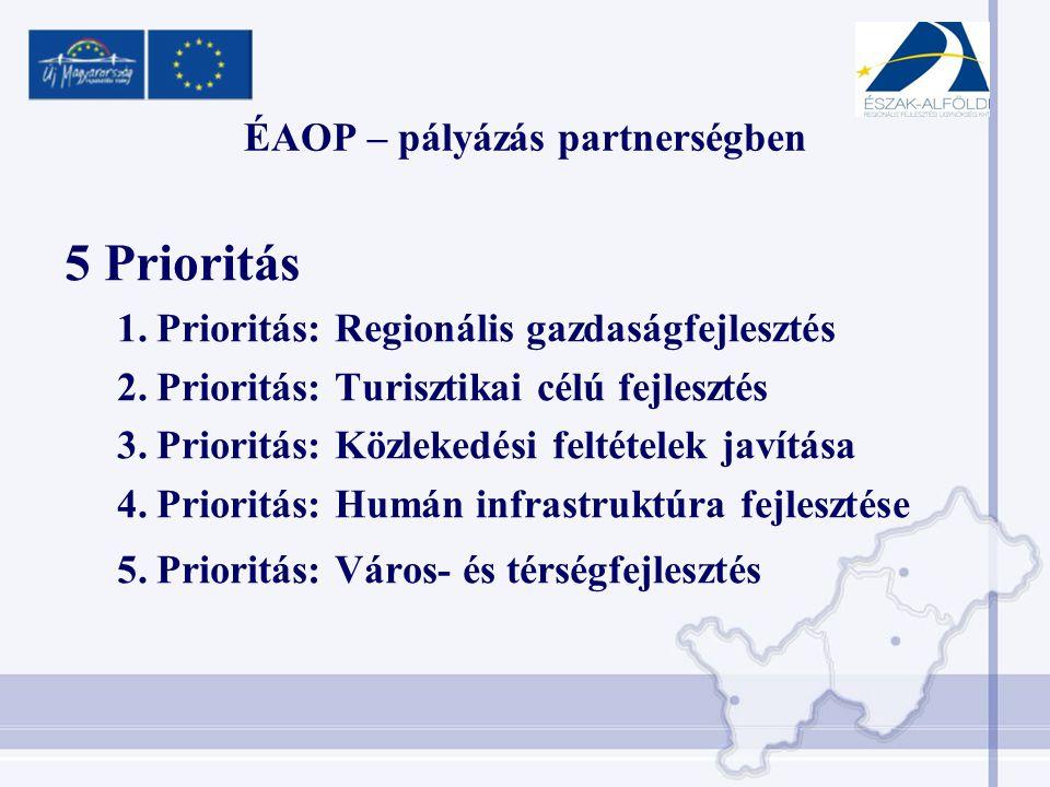 ÉAOP – pályázás partnerségben 5 Prioritás 1.Prioritás: Regionális gazdaságfejlesztés 2.Prioritás: Turisztikai célú fejlesztés 3.Prioritás: Közlekedési feltételek javítása 4.Prioritás: Humán infrastruktúra fejlesztése 5.Prioritás: Város- és térségfejlesztés