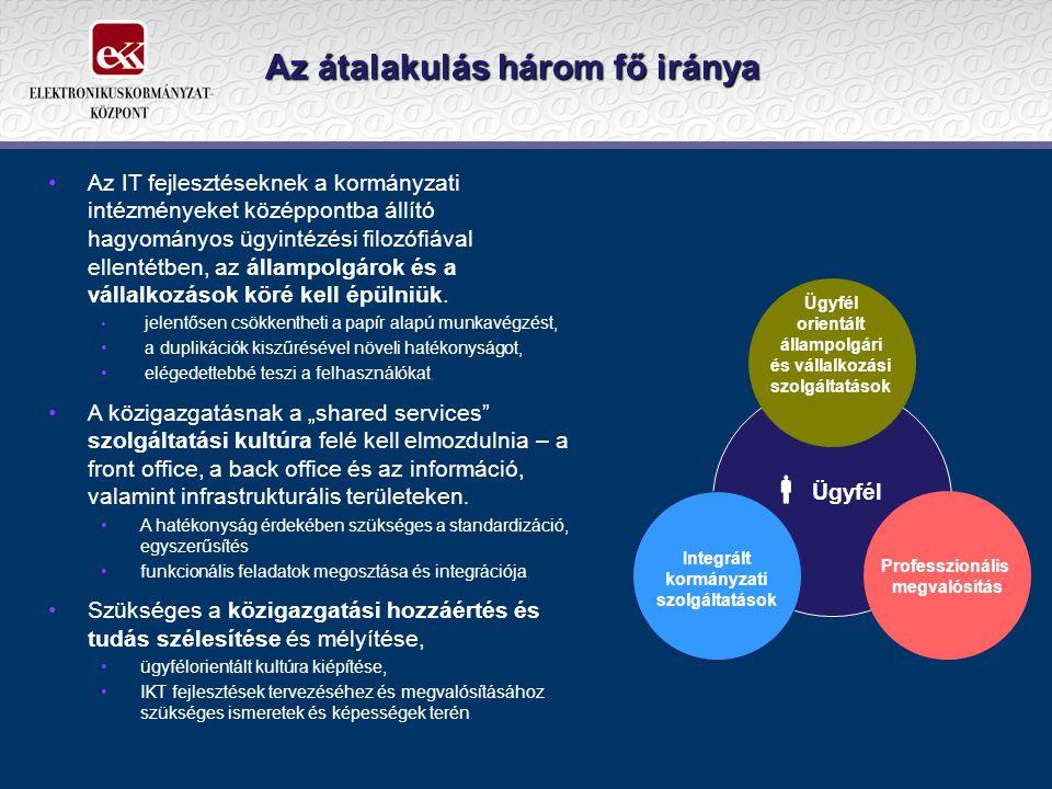 Az átalakulás három fő iránya •Az IT fejlesztéseknek a kormányzati intézményeket középpontba állító hagyományos ügyintézési filozófiával ellentétben, az állampolgárok és a vállalkozások köré kell épülniük.