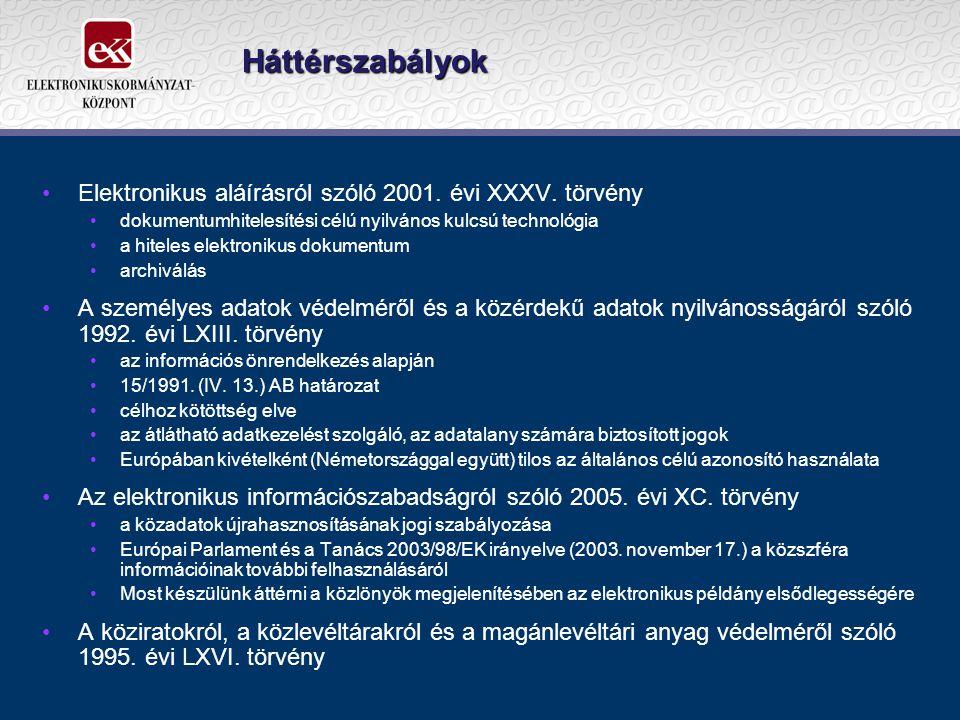 Háttérszabályok •Elektronikus aláírásról szóló 2001.