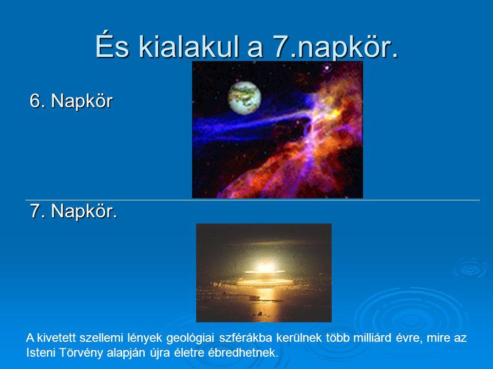 És kialakul a 7.napkör. 6. Napkör 7. Napkör. A kivetett szellemi lények geológiai szférákba kerülnek több milliárd évre, mire az Isteni Törvény alapjá