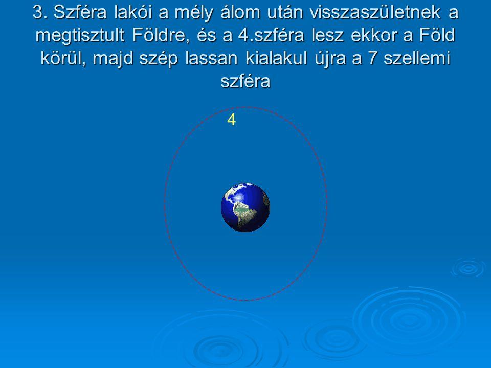 3. Szféra lakói a mély álom után visszaszületnek a megtisztult Földre, és a 4.szféra lesz ekkor a Föld körül, majd szép lassan kialakul újra a 7 szell