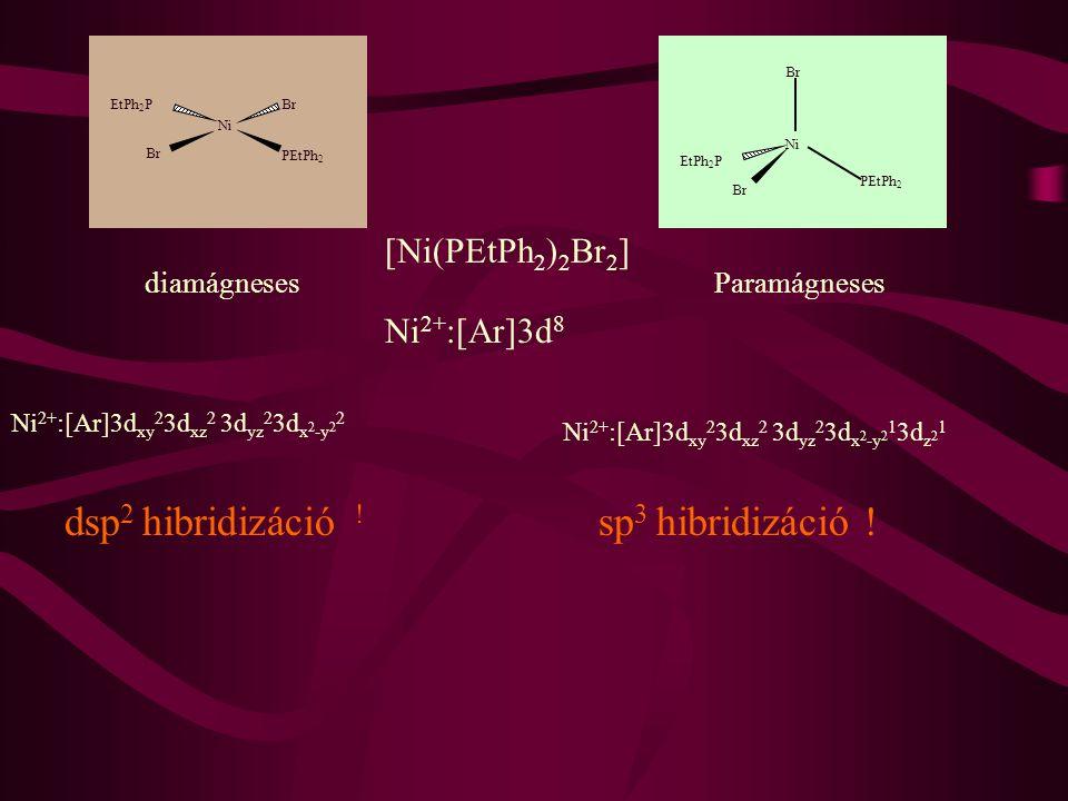 Br PEtPh 2 EtPh 2 P Ni EtPh 2 P Br PEtPh 2 Ni diamágnesesParamágneses [Ni(PEtPh 2 ) 2 Br 2 ] Ni 2+ :[Ar]3d 8 Ni 2+ :[Ar]3d xy 2 3d xz 2 3d yz 2 3d x 2 -y 2 2 Ni 2+ :[Ar]3d xy 2 3d xz 2 3d yz 2 3d x 2 -y 2 1 3d z 2 1 dsp 2 hibridizáció .