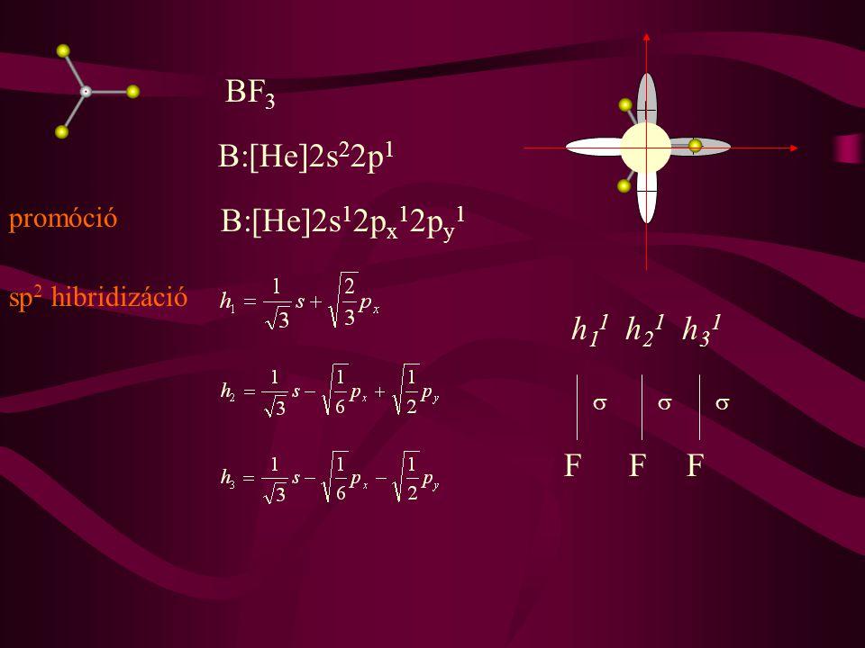 CF 4 C:[He]2s 2 2p x 1 2p y 1 promóció C:[He]2s 1 2p x 1 2p y 1 2p z 1 sp 3 hibridizáció h 1 1 h 2 1 h 3 1 h 4 1  FFF  F