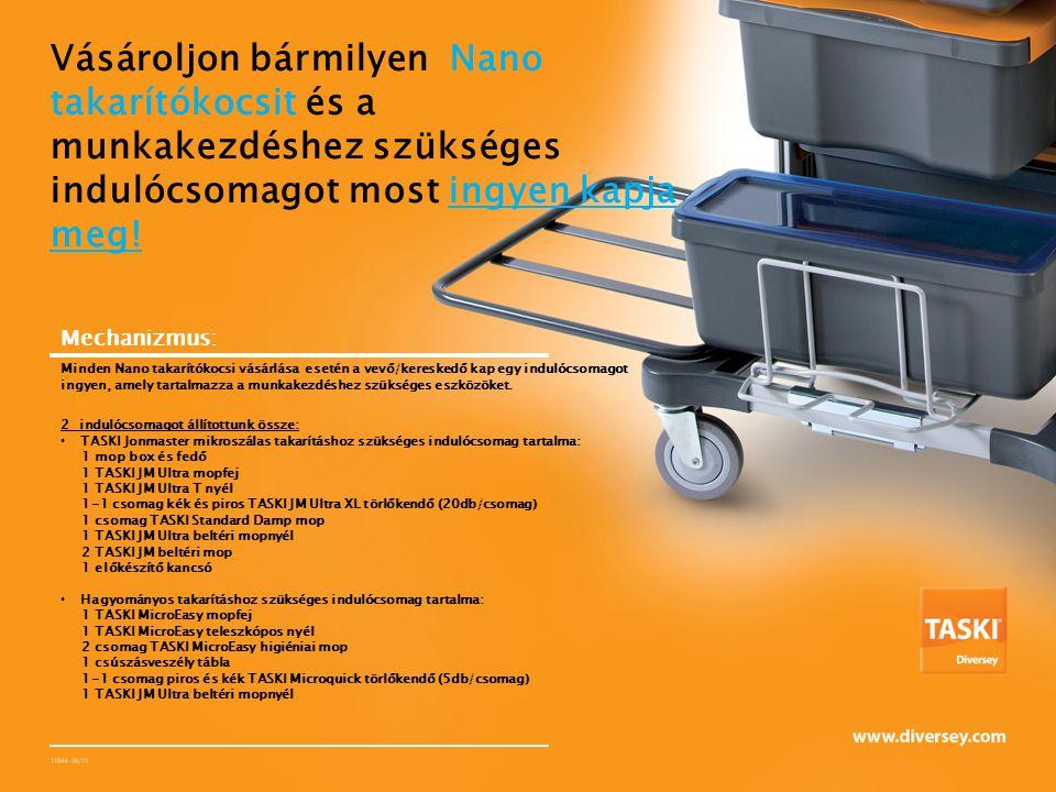 Vásároljon bármilyen Nano takarítókocsit és a munkakezdéshez szükséges indulócsomagot most ingyen kapja meg! Mechanizmus: Minden Nano takarítókocsi vá