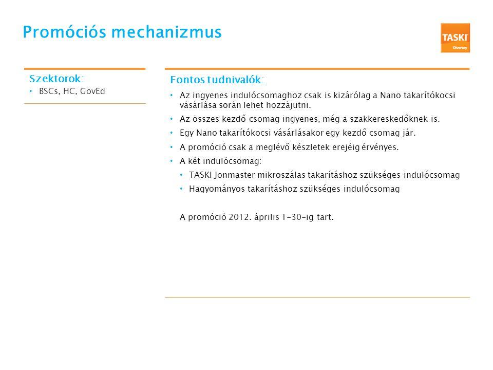 Promóciós mechanizmus Szektorok: • BSCs, HC, GovEd Fontos tudnivalók: • Az ingyenes indulócsomaghoz csak is kizárólag a Nano takarítókocsi vásárlása során lehet hozzájutni.
