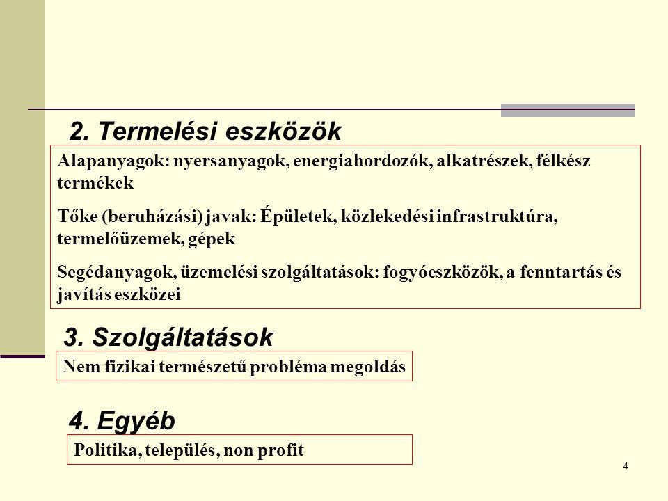 5 Egyedi termékjellemzők Minőségszint Stílus - Formaterv (design) Csomagolás Termék életciklus - Terméktulajdonságok Kapcsolódó szolgáltatás Termékmix politika Márkastratégia Termékvonal döntések Portfólió elemzés