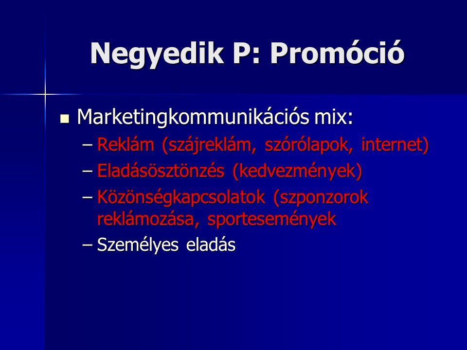 Negyedik P: Promóció  Marketingkommunikációs mix: –Reklám (szájreklám, szórólapok, internet) –Eladásösztönzés (kedvezmények) –Közönségkapcsolatok (sz