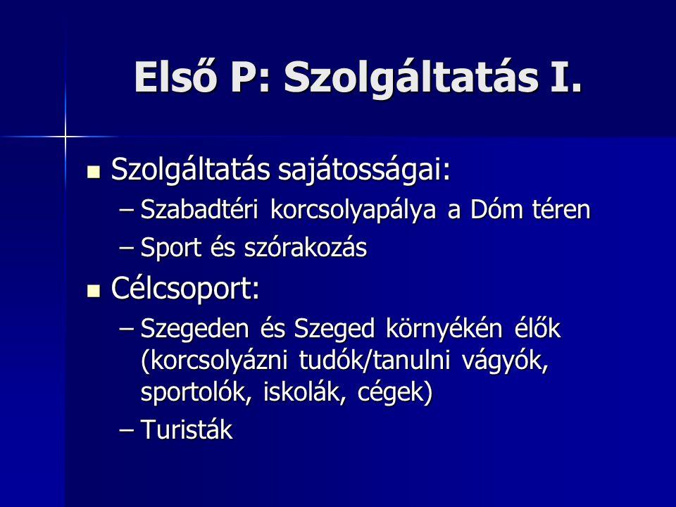 Első P: Szolgáltatás I.  Szolgáltatás sajátosságai: –Szabadtéri korcsolyapálya a Dóm téren –Sport és szórakozás  Célcsoport: –Szegeden és Szeged kör
