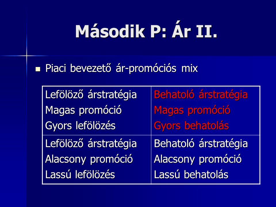 Második P: Ár II.  Piaci bevezető ár-promóciós mix Lefölöző árstratégia Magas promóció Gyors lefölözés Behatoló árstratégia Magas promóció Gyors beha
