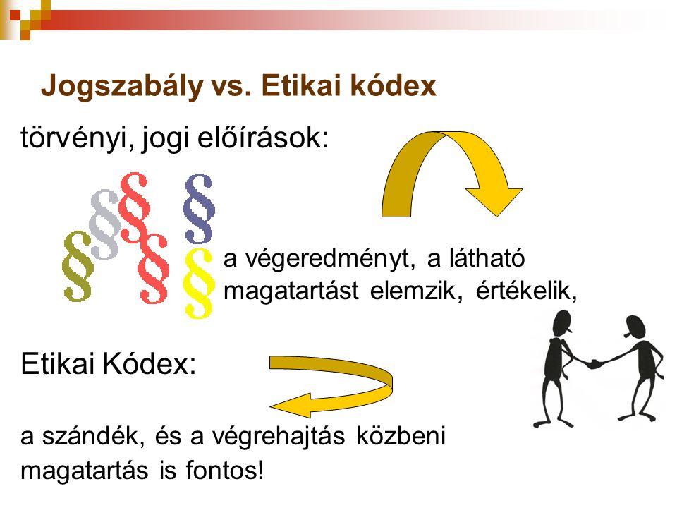 KEB 3: Az orvosoknak, gyógyszerészeknek, eü.-i dolgozóknak adható ajándékokról és ösztönzésről  ETIKAI KÓDEX 10.