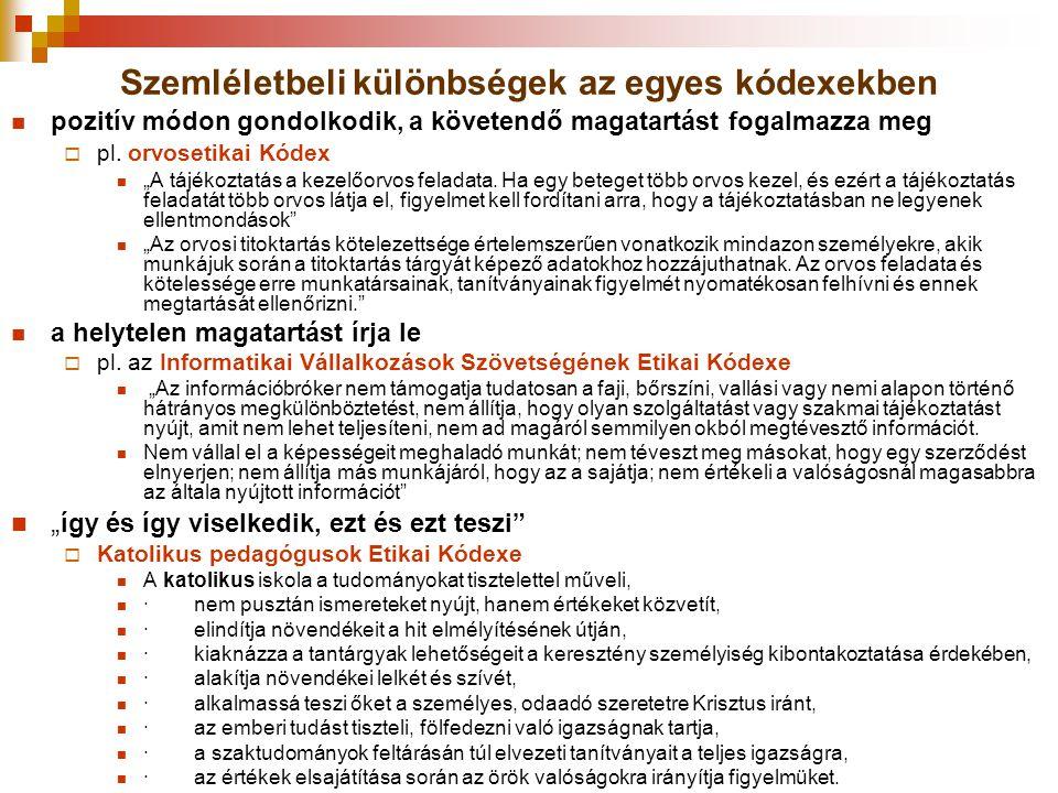 Nemzetközi irányelvek EFPIA PGEU FIP Hazai etikai kódexek MAGYOSZ-IGY MGYK