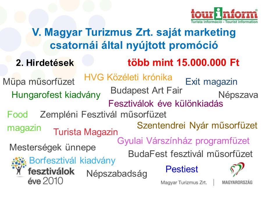 V.Magyar Turizmus Zrt. saját marketing csatornái által nyújtott promóció 2.