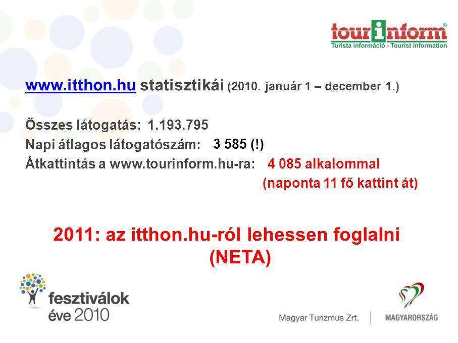 www.itthon.huwww.itthon.hu statisztikái (2010.