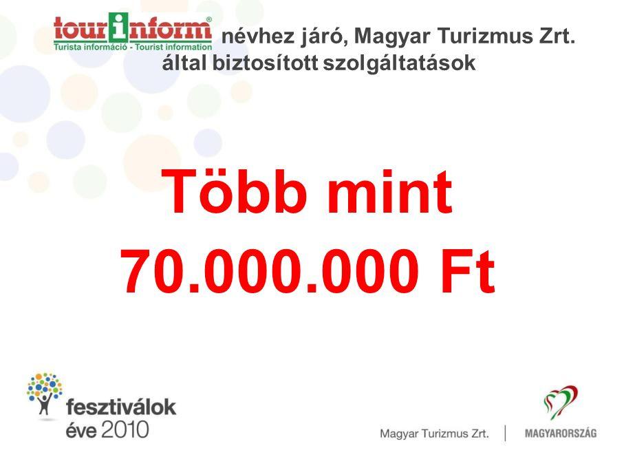 névhez járó, Magyar Turizmus Zrt. által biztosított szolgáltatások Több mint 70.000.000 Ft