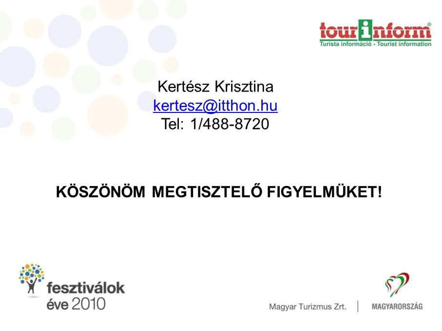 KÖSZÖNÖM MEGTISZTELŐ FIGYELMÜKET! Kertész Krisztina kertesz@itthon.hu Tel: 1/488-8720