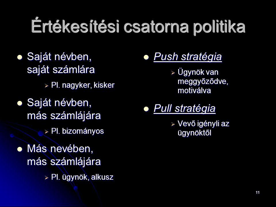11 Értékesítési csatorna politika  Saját névben, saját számlára  Pl.