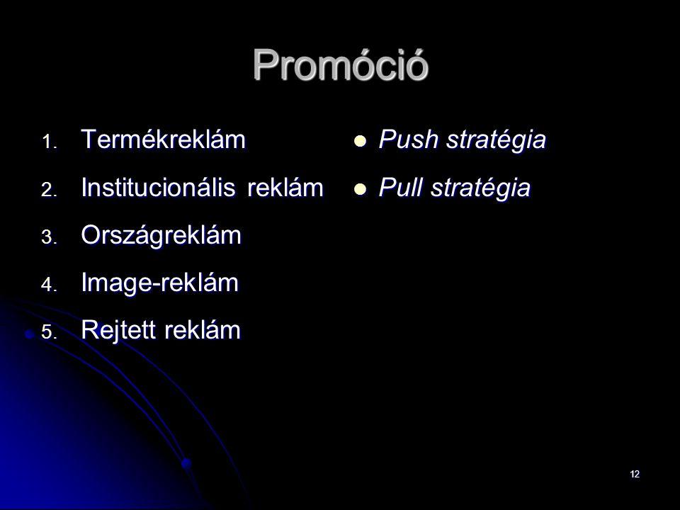 12 Promóció 1. Termékreklám 2. Institucionális reklám 3.