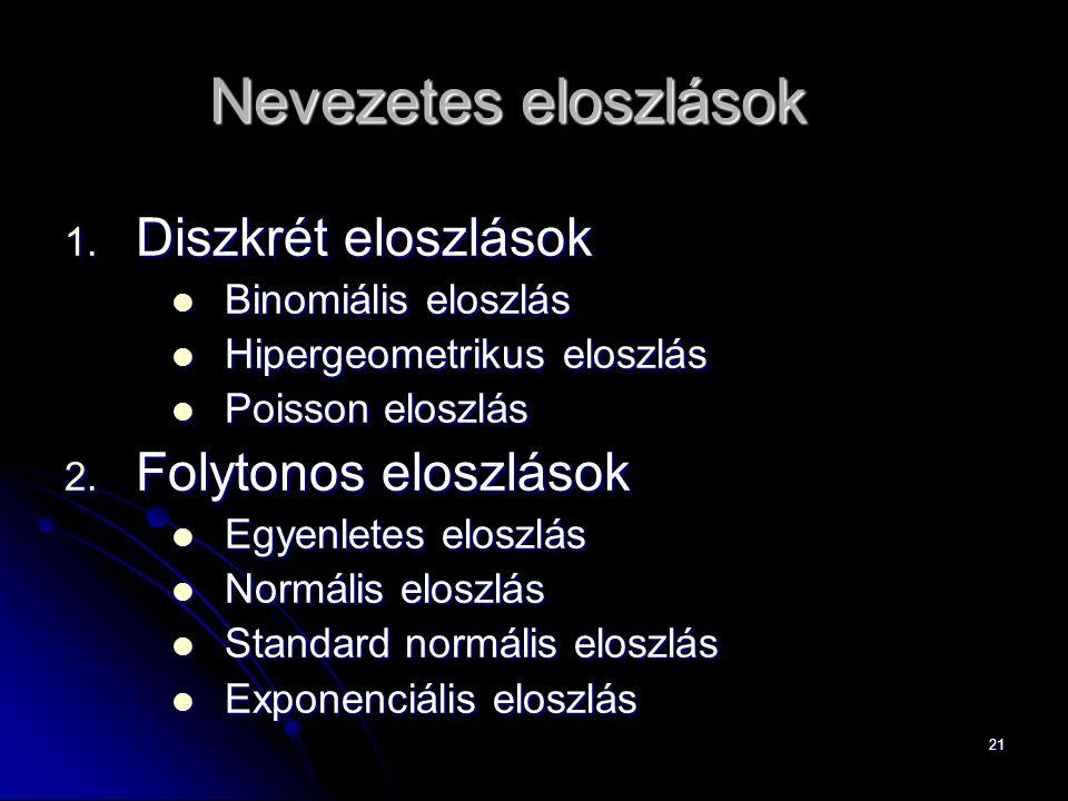 21 Nevezetes eloszlások 1.