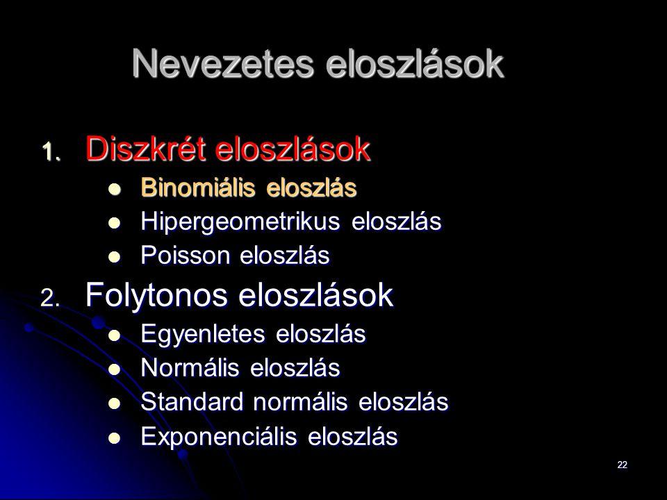 22 Nevezetes eloszlások 1.