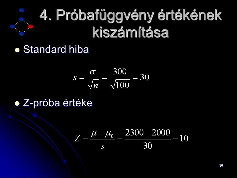 30 4. Próbafüggvény értékének kiszámítása  Standard hiba  Z-próba értéke