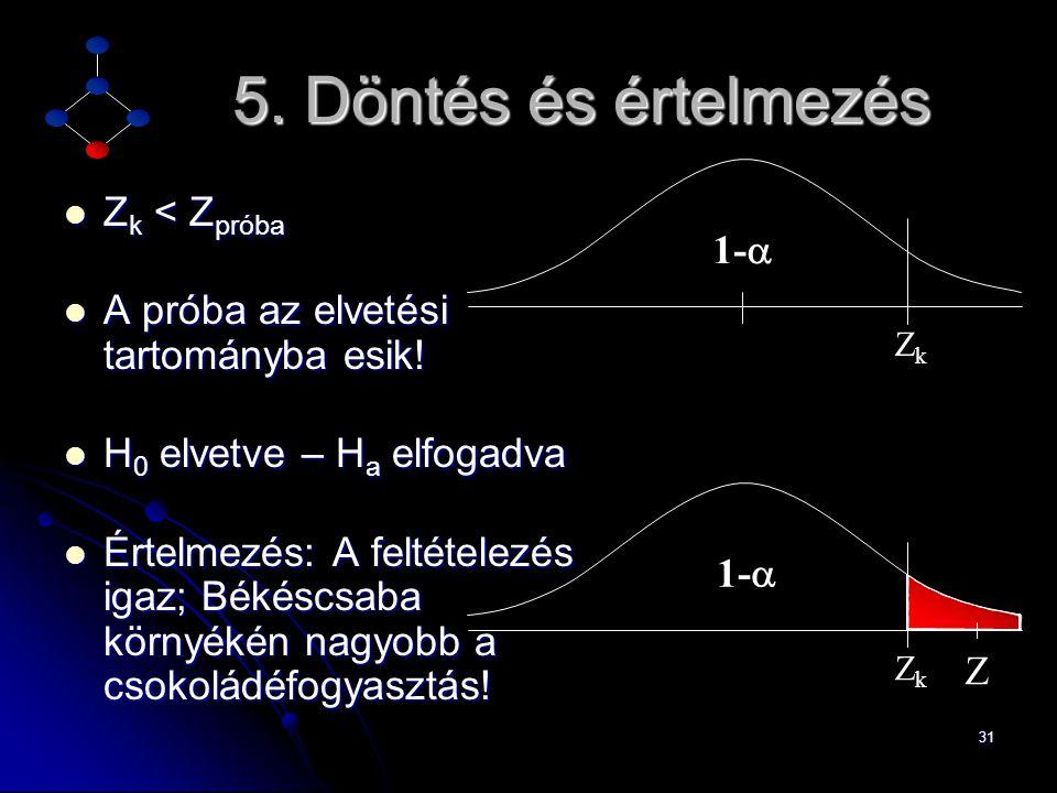 31 ZkZk 1-  5. Döntés és értelmezés  Z k < Z próba  A próba az elvetési tartományba esik.