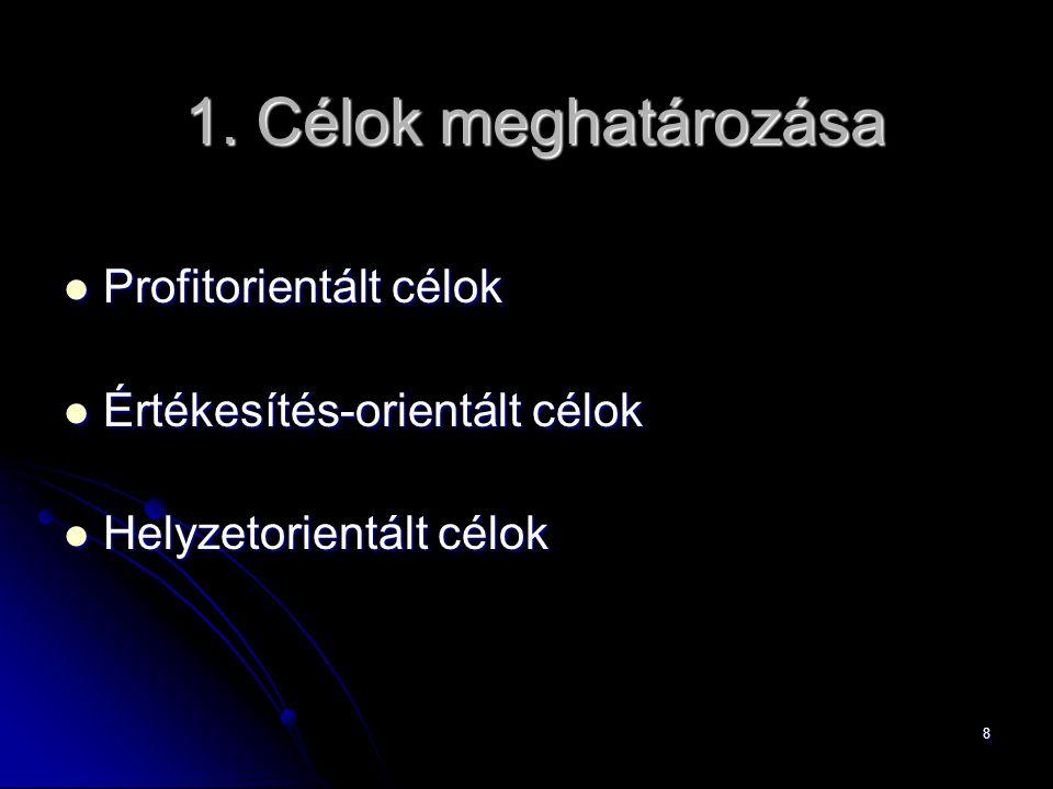 8 1. Célok meghatározása  Profitorientált célok  Értékesítés-orientált célok  Helyzetorientált célok