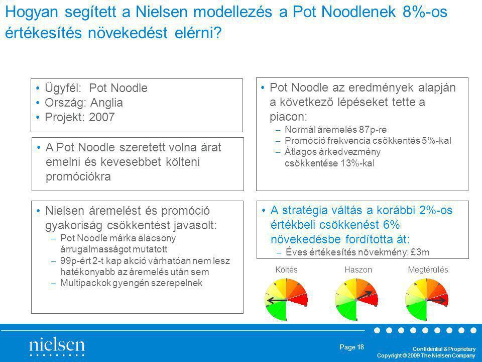 Confidential & Proprietary Copyright © 2009 The Nielsen Company Page 18 Hogyan segített a Nielsen modellezés a Pot Noodlenek 8%-os értékesítés növekedést elérni.