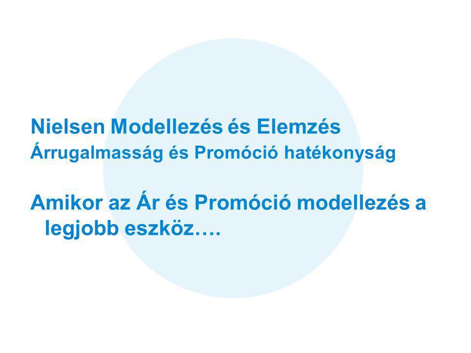 Confidential & Proprietary Copyright © 2009 The Nielsen Company Page 7 Nielsen Modellezés és Elemzés Árrugalmasság és Promóció hatékonyság Amikor az Ár és Promóció modellezés a legjobb eszköz….
