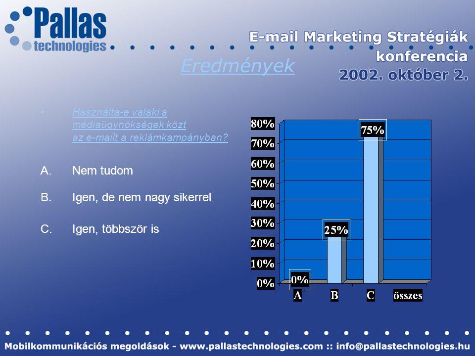 Eredmények •Használta-e valaki a médiaügynökségek közt az e-mailt a reklámkampányban.