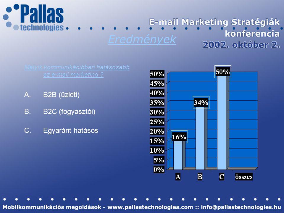 Eredmények Melyik kommunikációban hatásosabb az e-mail marketing .