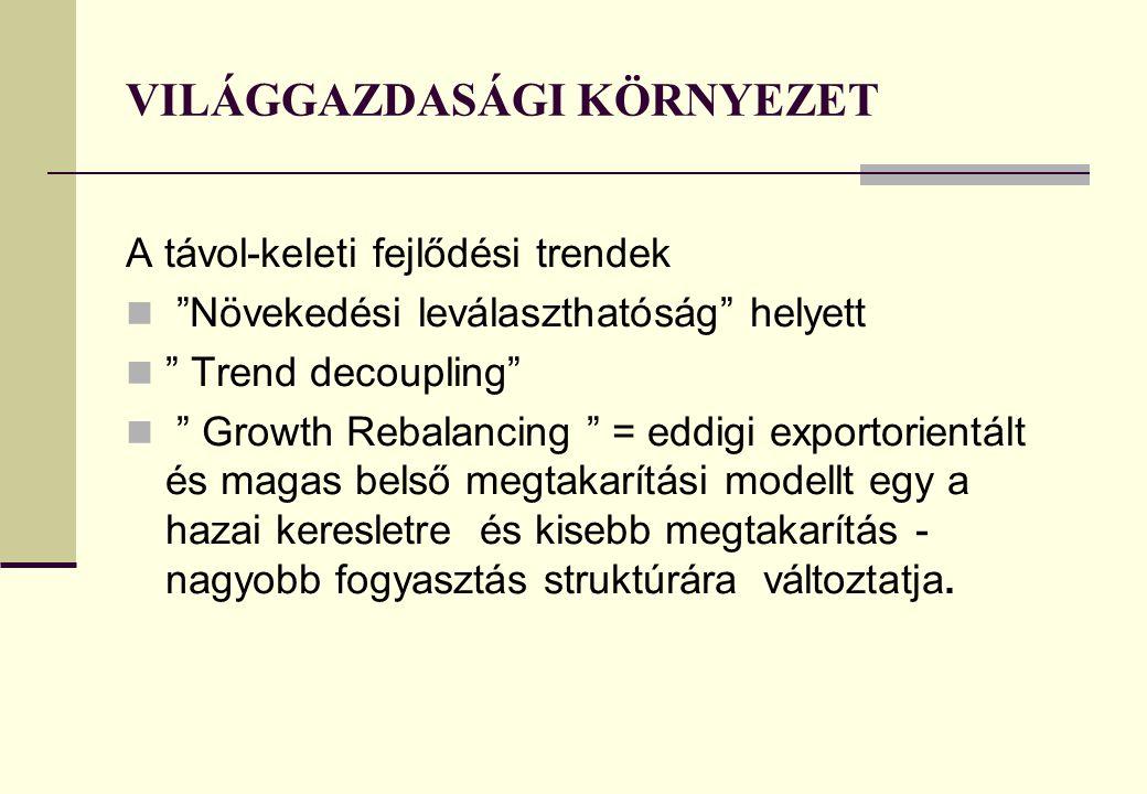 """VILÁGGAZDASÁGI KÖRNYEZET A távol-keleti fejlődési trendek  """"Növekedési leválaszthatóság"""" helyett  """" Trend decoupling""""  """" Growth Rebalancing """" = edd"""