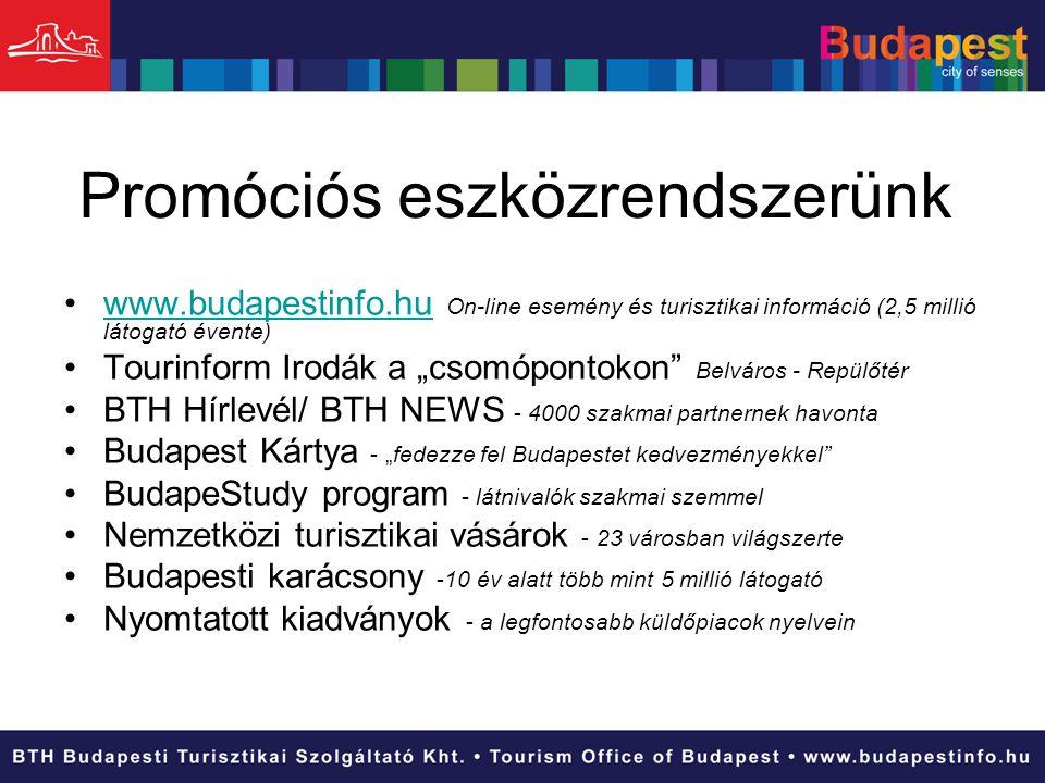Promóciós eszközrendszerünk •www.budapestinfo.hu On-line esemény és turisztikai információ (2,5 millió látogató évente)www.budapestinfo.hu •Tourinform