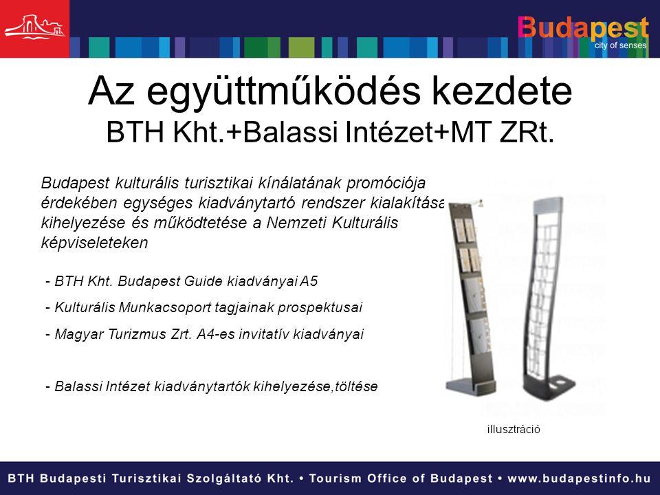 Az együttműködés kezdete BTH Kht.+Balassi Intézet+MT ZRt. Budapest kulturális turisztikai kínálatának promóciója érdekében egységes kiadványtartó rend