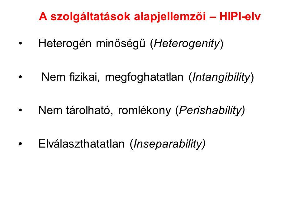 A szolgáltatások alapjellemzői – HIPI-elv •Heterogén minőségű (Heterogenity) • Nem fizikai, megfoghatatlan (Intangibility) •Nem tárolható, romlékony (