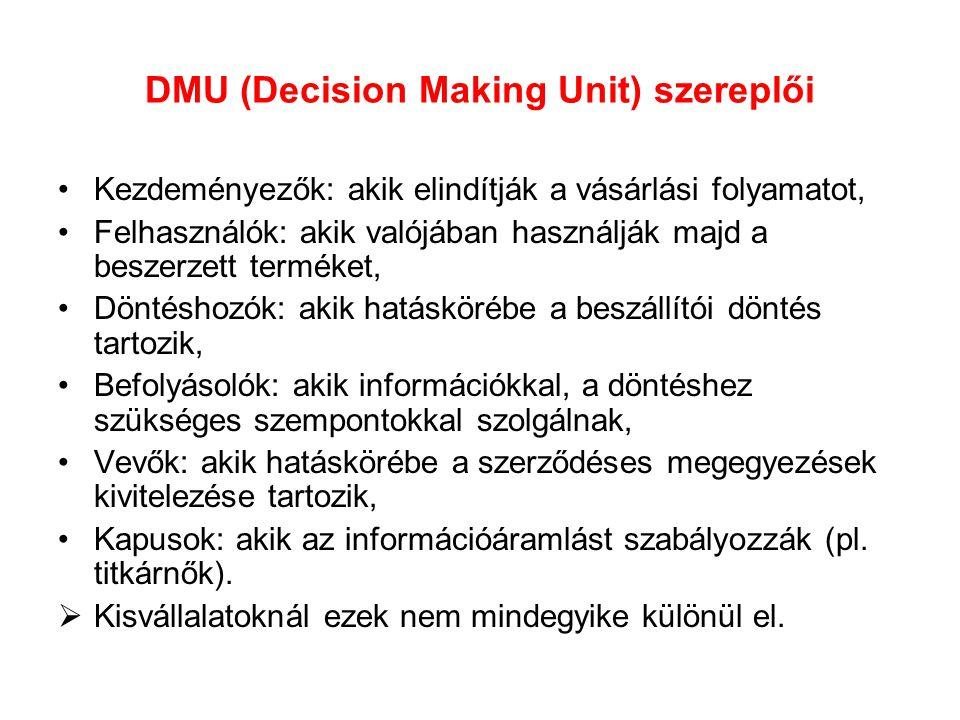DMU (Decision Making Unit) szereplői •Kezdeményezők: akik elindítják a vásárlási folyamatot, •Felhasználók: akik valójában használják majd a beszerzet
