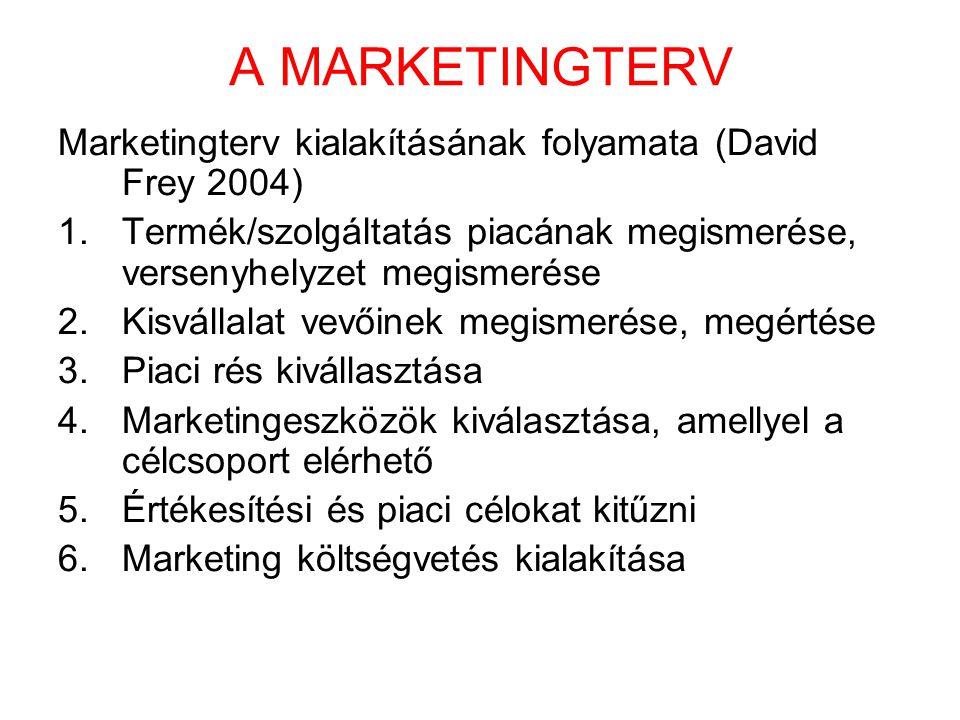 A MARKETINGTERV Marketingterv kialakításának folyamata (David Frey 2004) 1.Termék/szolgáltatás piacának megismerése, versenyhelyzet megismerése 2.Kisv