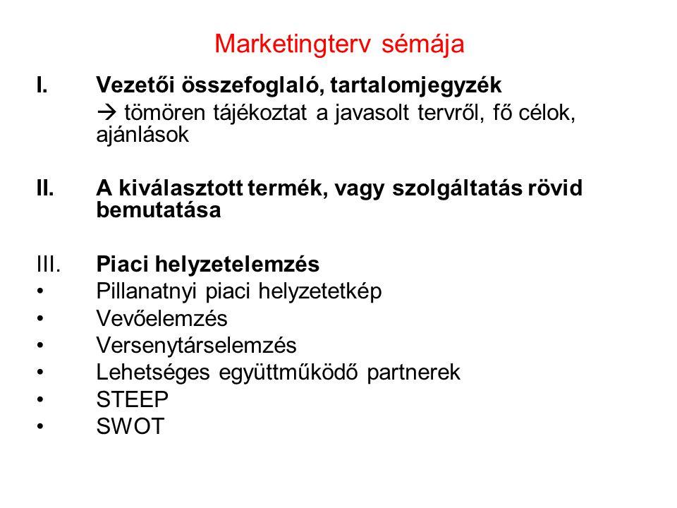Marketingterv sémája I.Vezetői összefoglaló, tartalomjegyzék  tömören tájékoztat a javasolt tervről, fő célok, ajánlások II.A kiválasztott termék, va
