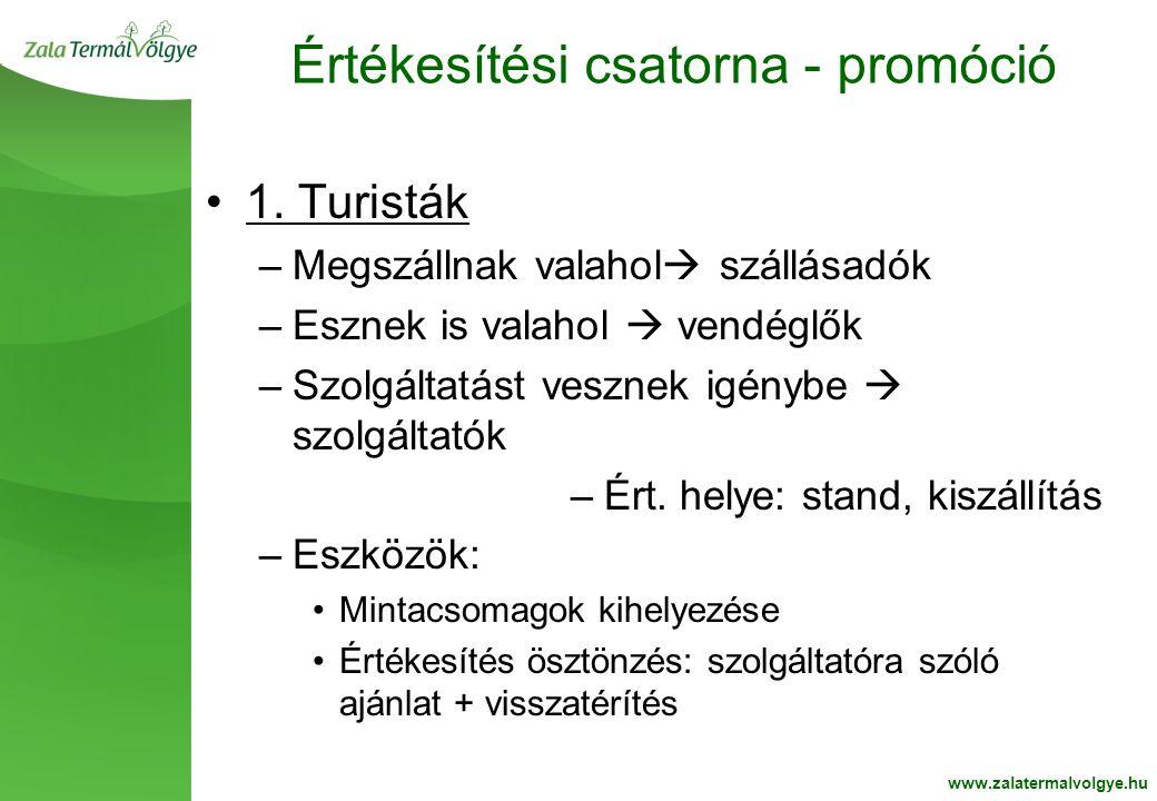 BelsoOldalFehér2 Értékesítési csatorna - promóció www.zalatermalvolgye.hu •1. Turisták –Megszállnak valahol  szállásadók –Esznek is valahol  vendégl