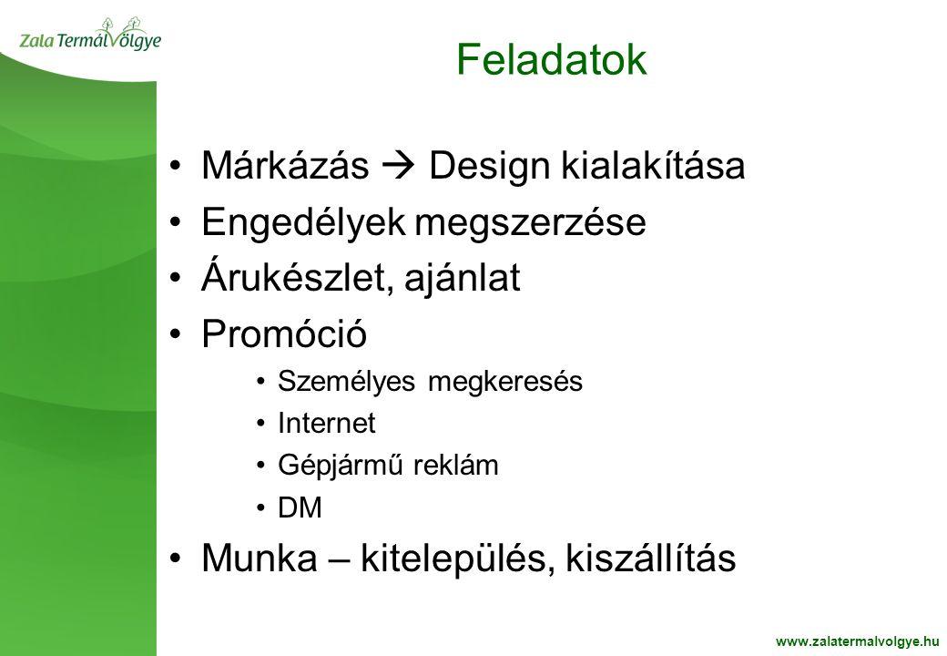 BelsoOldalFehér2 Feladatok www.zalatermalvolgye.hu •Márkázás  Design kialakítása •Engedélyek megszerzése •Árukészlet, ajánlat •Promóció •Személyes me