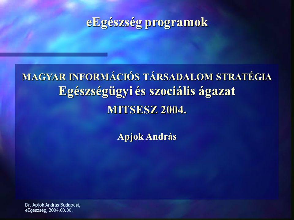 Dr. Apjok András Budapest, eEgészség, 2004.03.30.