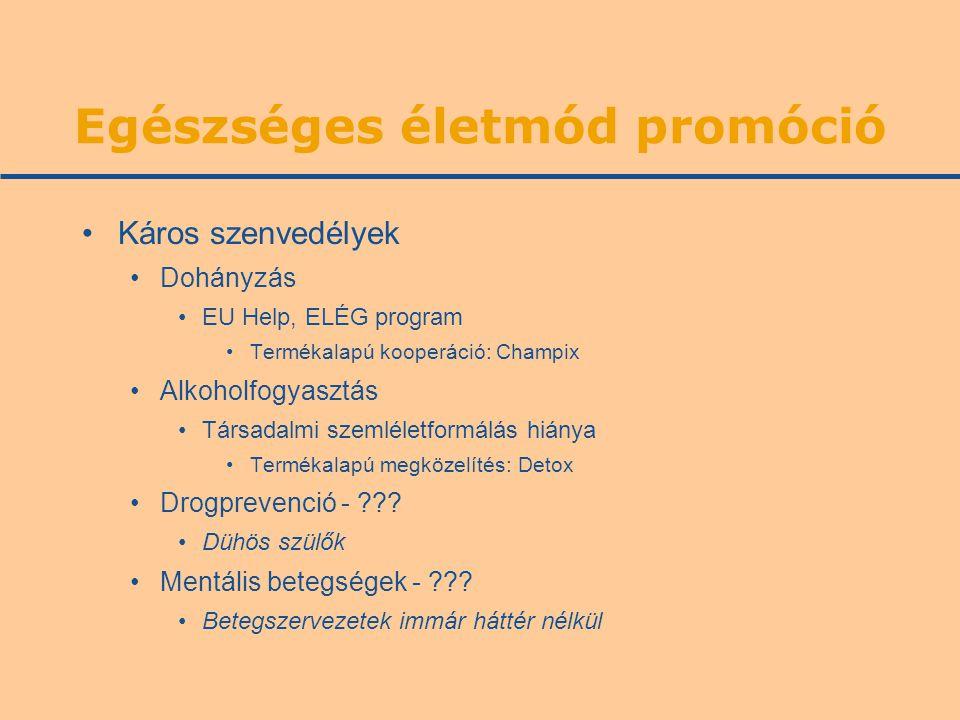 •Káros szenvedélyek •Dohányzás •EU Help, ELÉG program •Termékalapú kooperáció: Champix •Alkoholfogyasztás •Társadalmi szemléletformálás hiánya •Termékalapú megközelítés: Detox •Drogprevenció - ??.