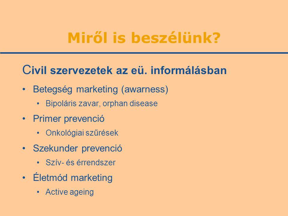 Miről is beszélünk? C ivil szervezetek az eü. informálásban •Betegség marketing (awarness) •Bipoláris zavar, orphan disease •Primer prevenció •Onkológ