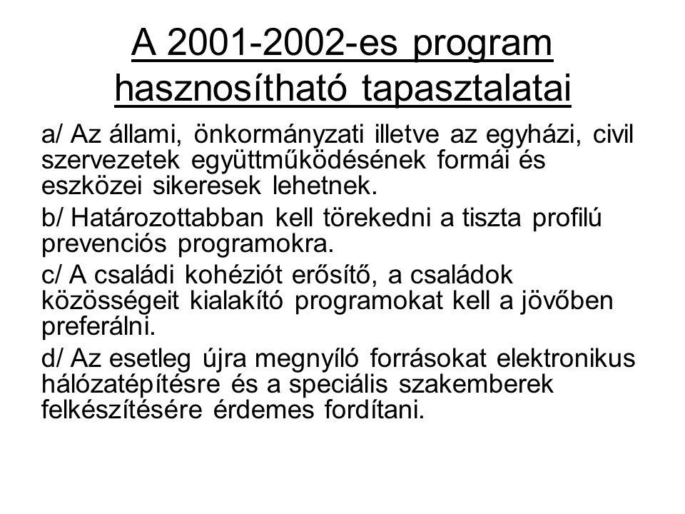 A 2001-2002-es program hasznosítható tapasztalatai a/ Az állami, önkormányzati illetve az egyházi, civil szervezetek együttműködésének formái és eszkö
