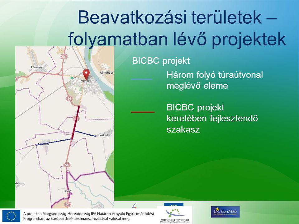 Három folyó túraútvonal meglévő eleme BICBC projekt keretében fejlesztendő szakasz Beavatkozási területek – folyamatban lévő projektek BICBC projekt