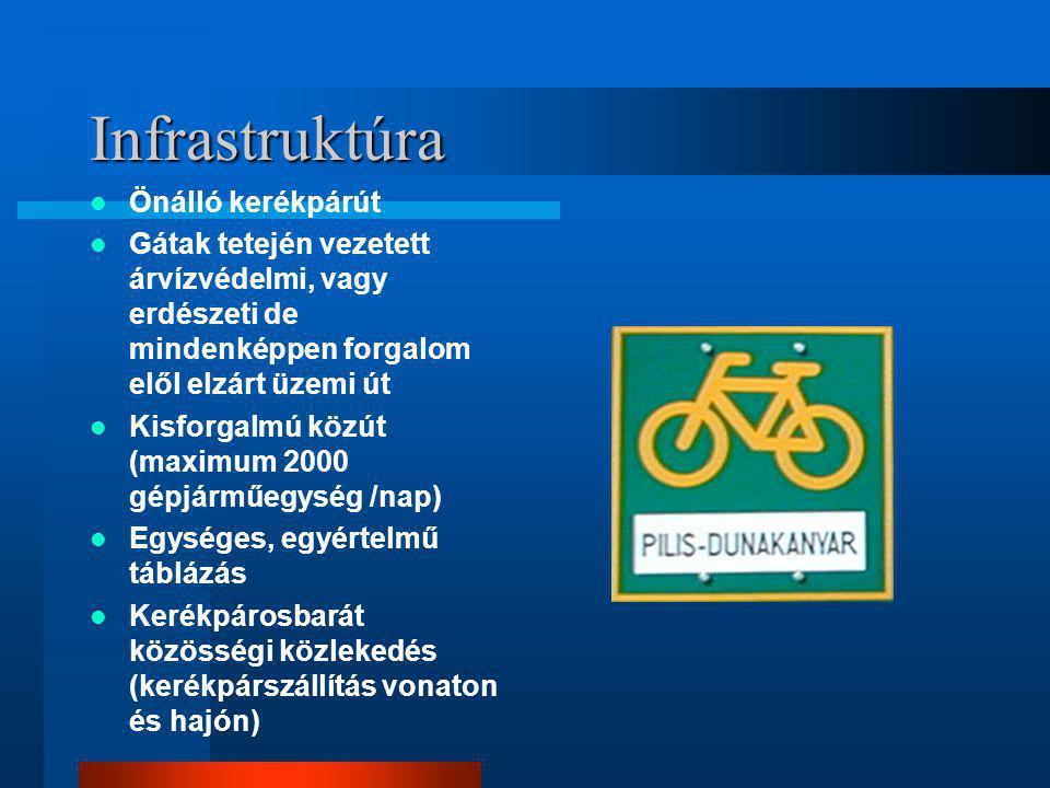 Infrastruktúra  Önálló kerékpárút  Gátak tetején vezetett árvízvédelmi, vagy erdészeti de mindenképpen forgalom elől elzárt üzemi út  Kisforgalmú közút (maximum 2000 gépjárműegység /nap)  Egységes, egyértelmű táblázás  Kerékpárosbarát közösségi közlekedés (kerékpárszállítás vonaton és hajón)