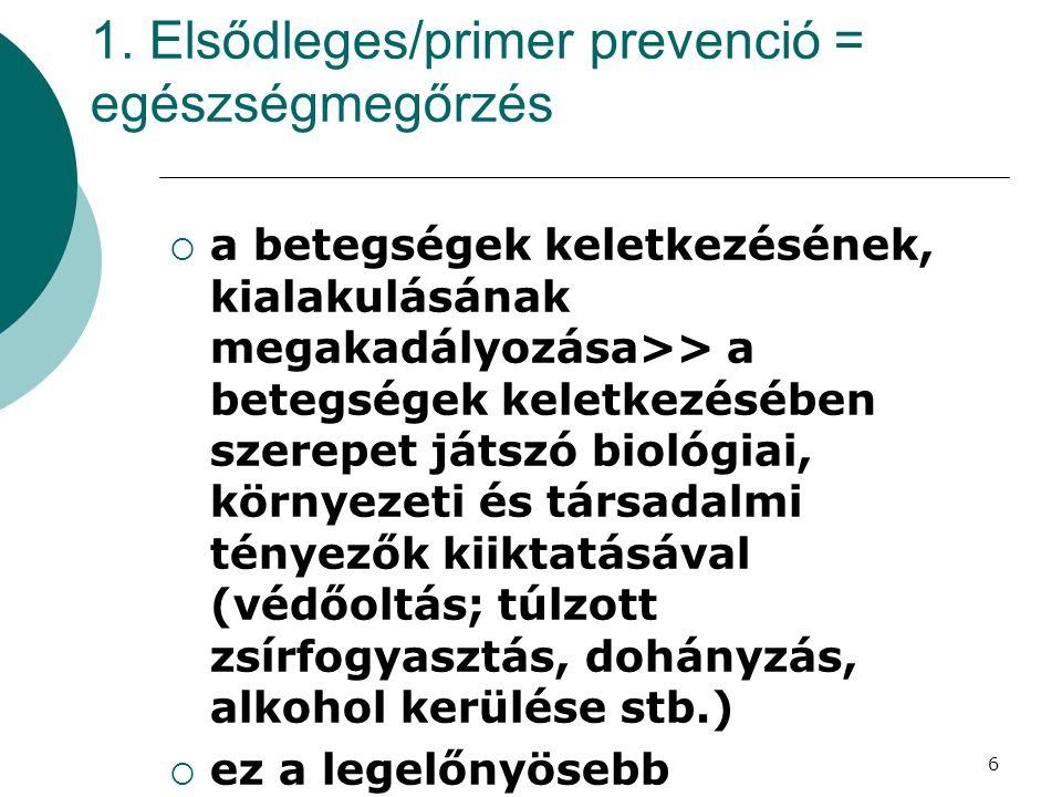 6 1. Elsődleges/primer prevenció = egészségmegőrzés  a betegségek keletkezésének, kialakulásának megakadályozása>> a betegségek keletkezésében szerep