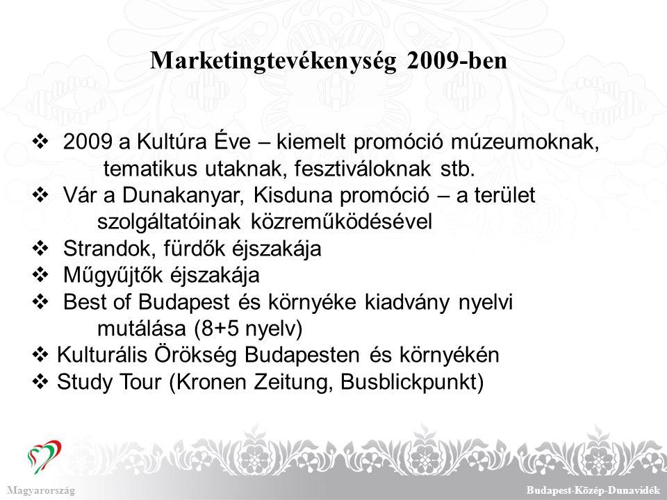 MagyarországBudapest-Közép-Dunavidék  Szórólapok elkészítése  Megjelenés az Itthon otthon van melléklet májusi számában  Honlapon való megjelenítés  A Napkelte programajánlójában való megjelenítés  Megjelenés a Funzine és Exit magazinban Ráday Kultúra-és Borünnep