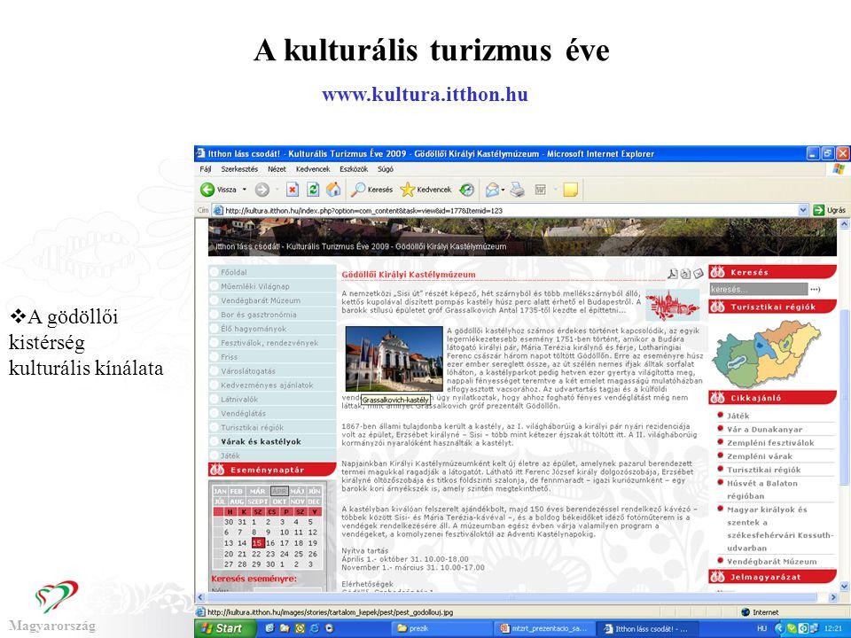 Magyarország A kulturális turizmus éve www.kultura.itthon.hu  A gödöllői kistérség kulturális kínálata