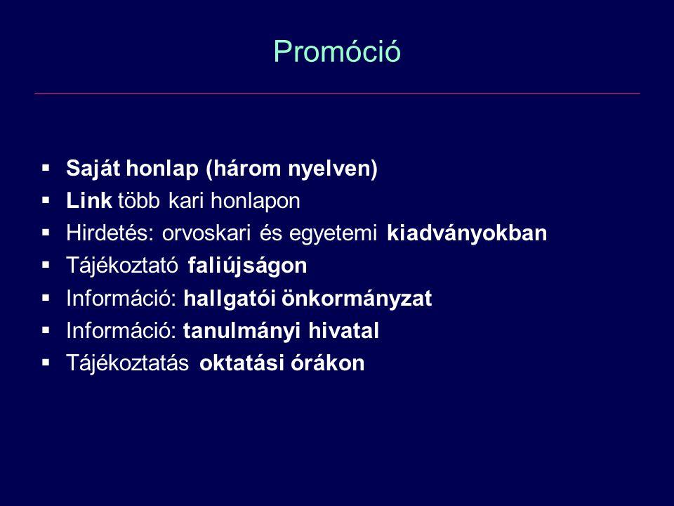 Promóció  Saját honlap (három nyelven)  Link több kari honlapon  Hirdetés: orvoskari és egyetemi kiadványokban  Tájékoztató faliújságon  Informác